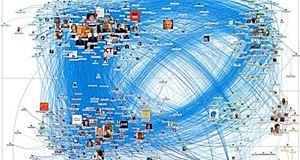 Twitter, outil de recherche marketing