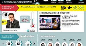 Présidentielle - applications et contre-enquête sur le web